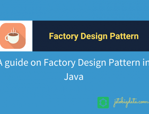 Factory Design Pattern in Java with a real-world example
