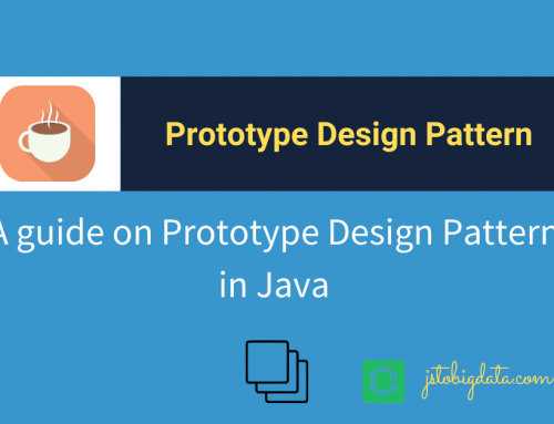 Prototype Design Pattern in Java with a real-world example